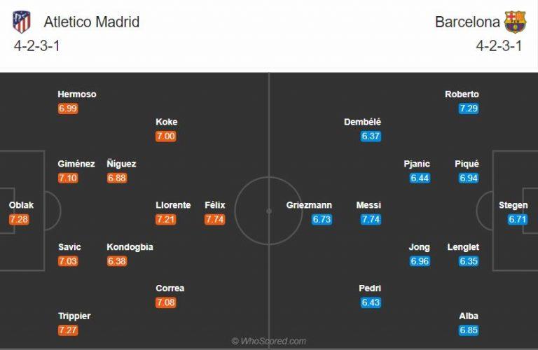 Đội hình dự kiến Atletico Madrid vs Barcelona